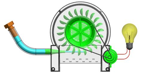 mechanical engineering power wheel