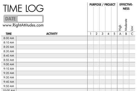 incident tracking spreadsheet and activity log template
