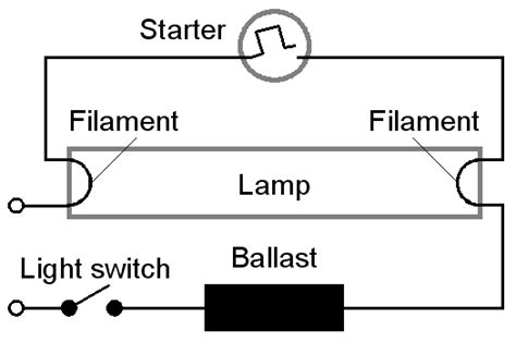 wiring diagram fluorescent light wiring diagram for