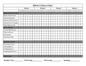 Allowance Chart Template by Allowance Chart Template Bestsellerbookdb