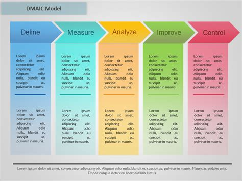 Dmaic Template Ppt Images Template Design Ideas Dmaic Ppt Template