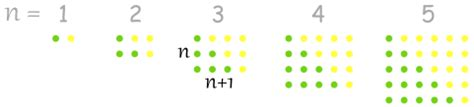 pattern of rectangular numbers triangular number sequence