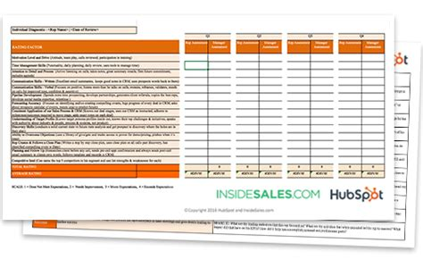 The Sales Manager S Guide To Performance Reviews Free Template Sales Rep Performance Review Template