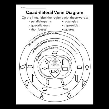 triangle venn diagram triangle and quadrilateral venn diagrams by jennysweet tpt
