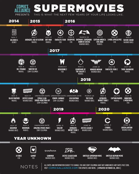 marvel film plan how dc could actually end up topping marvel studios