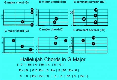 secret acoustic chords hallelujah chords in g hallelujah the song