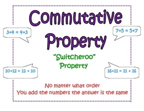 gallery for gt commutative property exles