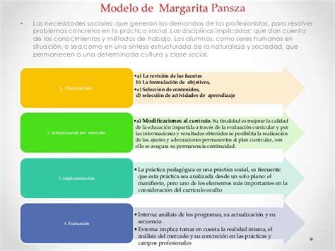El Modelo Curricular De Dise 241 O Curricular