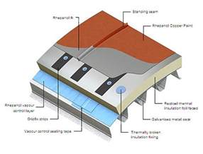 Flat Roof Diagram Flat Roof Diagram Www Imgkid The Image Kid Has It