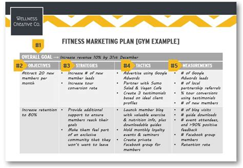 fitness business plan template marketing plan pdf template sle plans