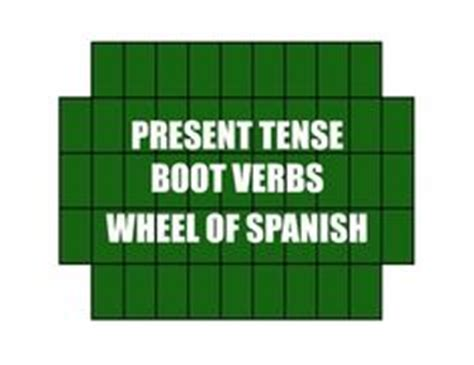 boat in spanish means 1000 images about spanish boot verbs on pinterest