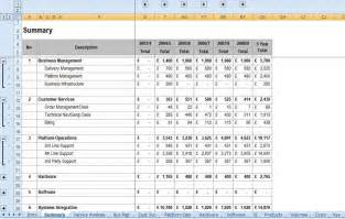 it service cost model template how to build a cashflow model in excel milos holovsky