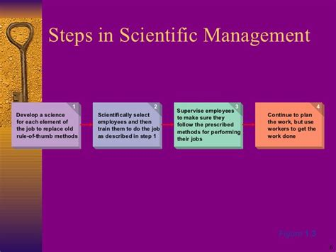 Net Mba Scientific Management by Mgt4201 4