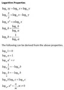 proofs of logarithm properties solutions examples games