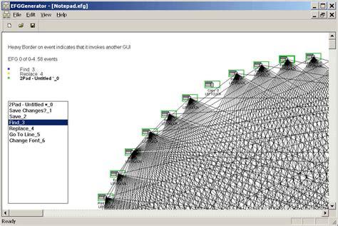 flow graph generator event flow graph generator
