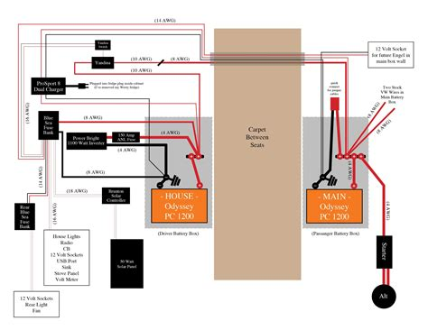 vanagon auxiliary battery wiring diagram wiringdiagram org