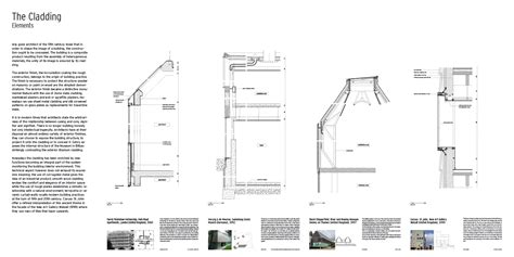 Online Floor Plan Drawing the cladding