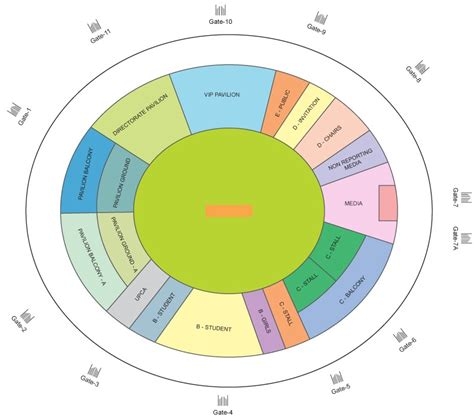 layout view c green park stadium seating arrangement india ongo