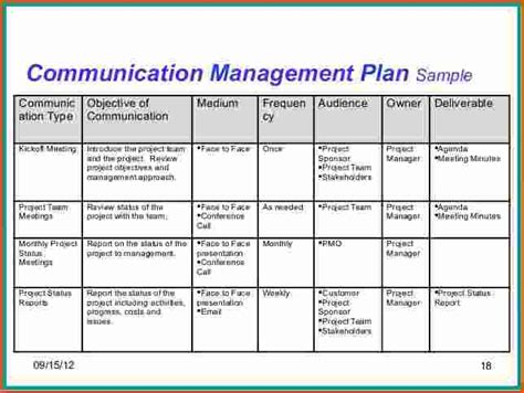 Project Communication Plan Template 5 Imagine Simple For Management Exle Gallery Hcpr Communication Matrix Template