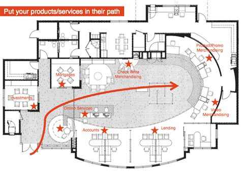 bank floor plan image result for bank layout requirements offices layout