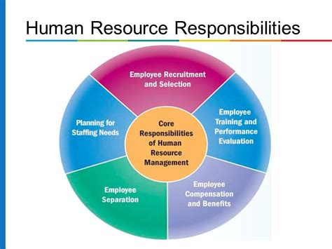 Mba Human Resource Management International by International Human Resource Management Mba Autos Post