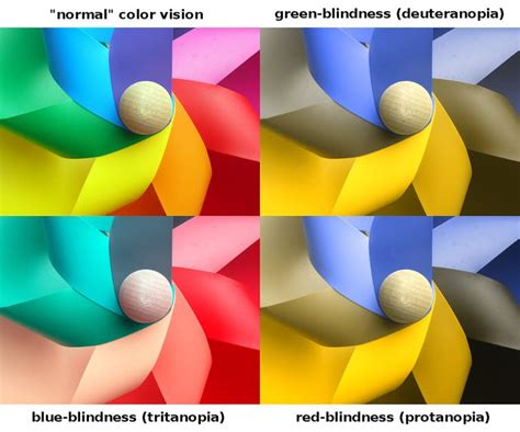 what does color blindness look like explainer what is colour blindness