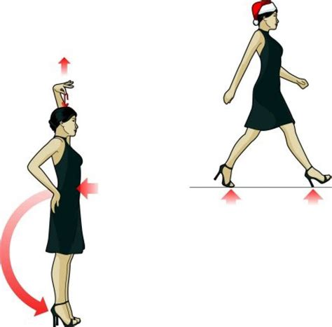 Are You Able To Walk In Heels All The Live Day by Guide To Walking In High Heels Without Sfgate
