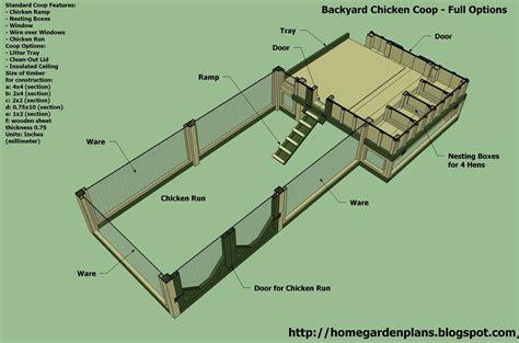 chicken coop plans construction chicken coop