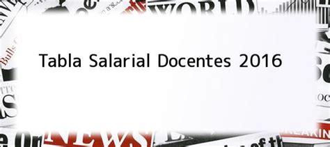 aumento salarial enlaces y mandos medios 2016 tabla salarial docentes 2017 tabla salarial docentes