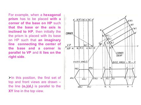 Sectional View Definition by Projections Of Solids