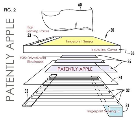recognition of integrated circuit images in engineering apple s patent reveals in display fingerprint sensor technology iphone in canada canada