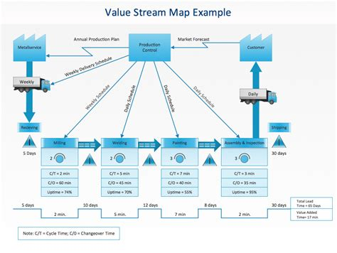 value mapping visio visio value mapping images