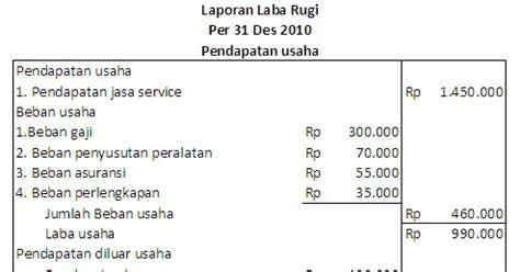 Analisis Laporan Keuangan Ed Ke 4 Mamduh M Hanafi Abdul Halim hello i am may nurmawati tugas softskill 1 analisis laporan keuangan