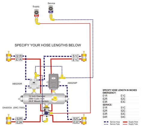 bendix air brake system diagram bendix trailer abs wiring diagram wiring diagram manual