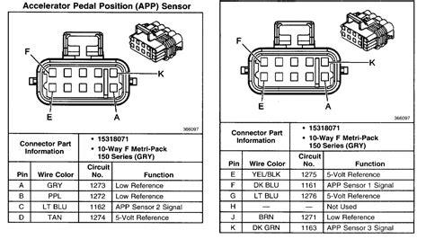 Chevy Throttle Body Wiring Diagram Wiring Diagram Database
