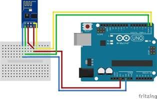 esp8266 arduino tutorial iot wifi module thorough review