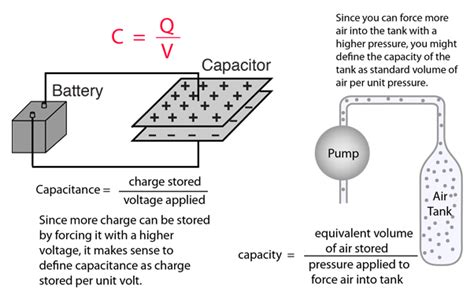 capacitor charging hyperphysics capacitor charging hyperphysics 28 images circuit how it works relaxation oscillator