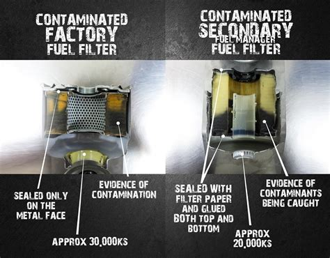 diesel kit filtration systems and filter kits i diesel care