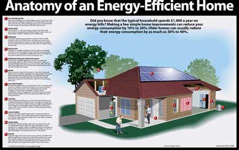 energy efficient house design features house design ideas