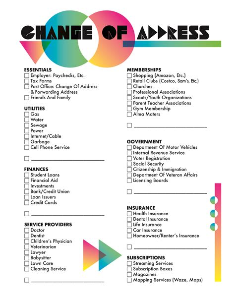 printable moving house checklist uk free moving checklist printable this change of address
