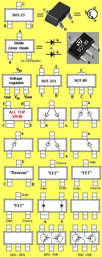 surface mount resistor sizes chart surface mount