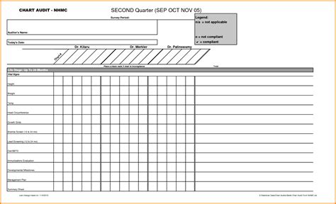 chart for template blank chart template mughals