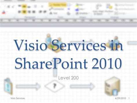 sharepoint 2010 visio services visio services in sharepoint 2010