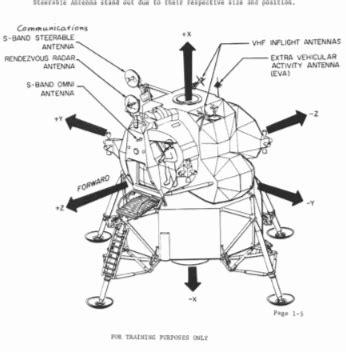 lunar module diagram lunar module diagram