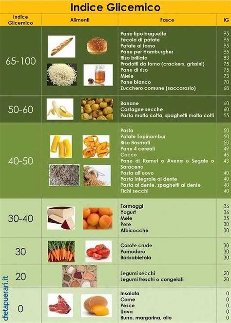 alimenti per diabete diabete indice glicemico dr francesco puerari