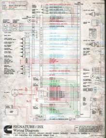 cummins isx wiring diagrams
