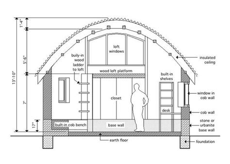 cob home floor plans 114 best cob earthbag strawbale houses dreaming