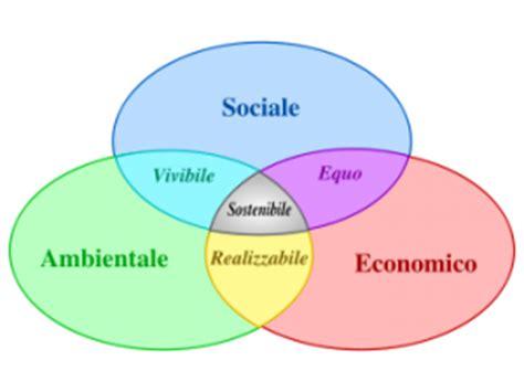 Dç Finition De De Thç ç Tre Cosa Significa Sviluppo Sostenibile Informagiovani Agropoli
