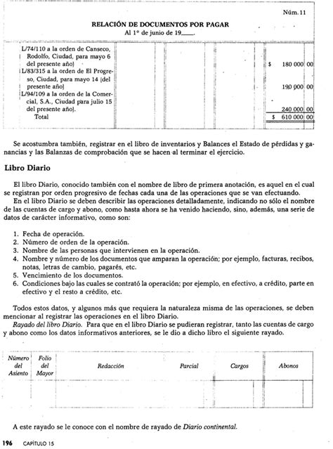 finalidad del libro inventario y de balance libro de inventarios y balances