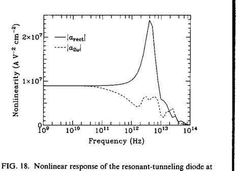 inductor dc response what is the difference between the transient response and the dc steady state response in a